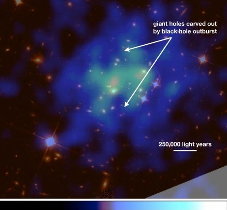 Un intero ammasso galattico influenzato dall'attività di un buco nero supermassiccio
