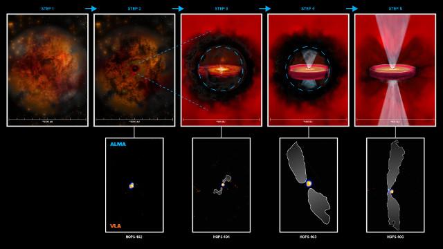 Possibile percorso di formazione di protostelle