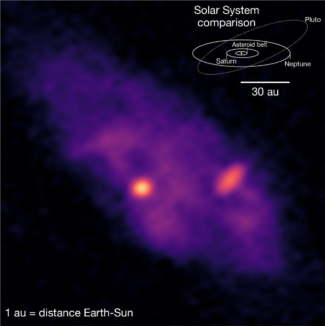 Le protostelle in IRAS 16293-2422 A