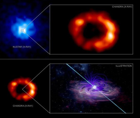 I resti della supernova SN 1987A visti dal telescopio spaziale NuSTAR e dall'Osservatorio per i raggi X Chandra assieme a un'illustrazione della pulsar che alimenta una nebulosa del tipo pulsar wind nebula