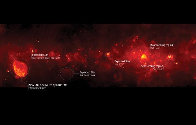 Un segmento della Via Lattea con etichette che indicano sia culle stellari che resti di supernove